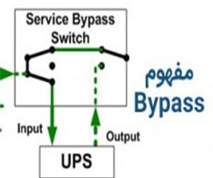 Bypass در یو پی اس چیست؟