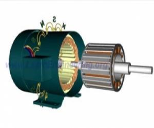 شماتیک عملکرد موتور آسنکرون