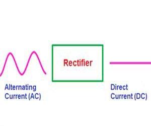 رکتیفایر چیست؟