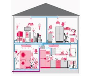 روش های کاهش مصرف برق