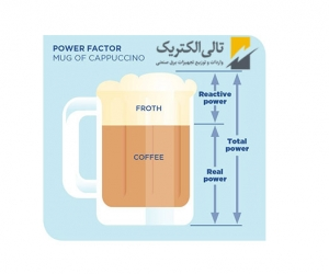 ضریب توان ( Power Factor )